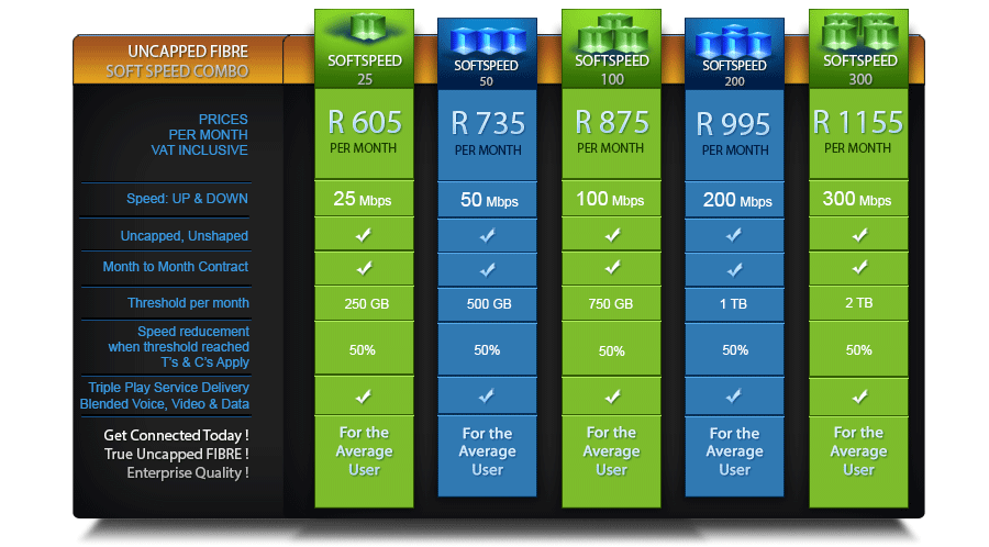 Packages_Fibre_SoftSpeed_June2021